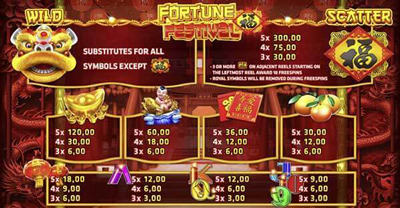 Payrate-Fortune-Festival