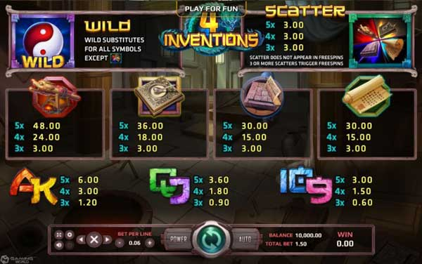 The-Four-InventionsSpecial symbols in the game