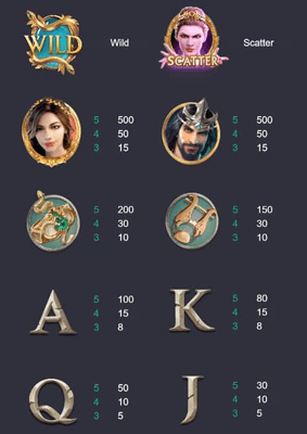 Medusa-payout-rate